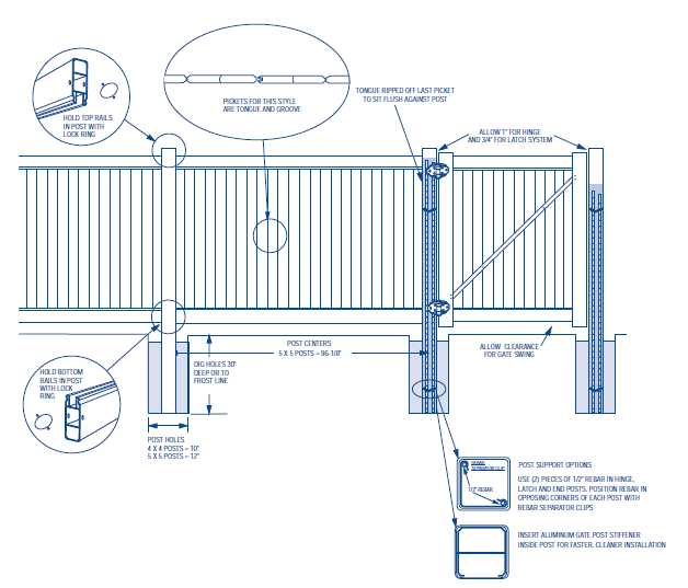Ornamental Fence Installation Diagram